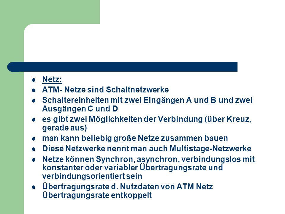 Netz: ATM- Netze sind Schaltnetzwerke Schaltereinheiten mit zwei Eingängen A und B und zwei Ausgängen C und D es gibt zwei Möglichkeiten der Verbindun