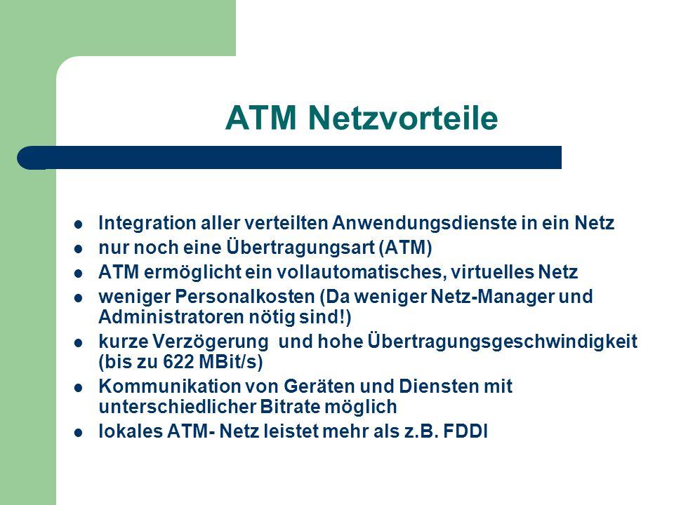 ATM Netzvorteile Integration aller verteilten Anwendungsdienste in ein Netz nur noch eine Übertragungsart (ATM) ATM ermöglicht ein vollautomatisches,