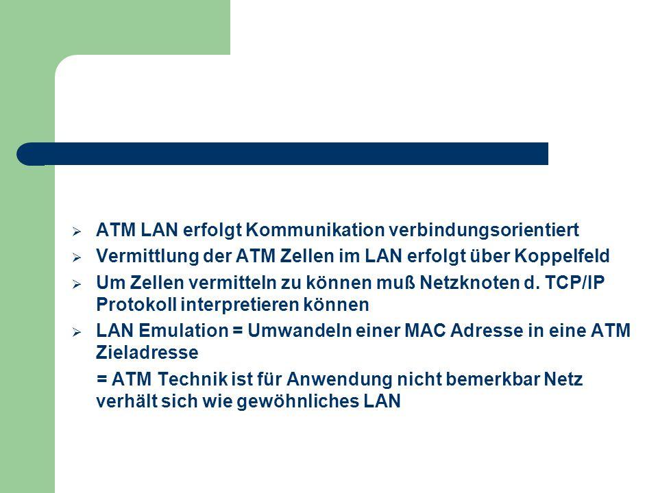  ATM LAN erfolgt Kommunikation verbindungsorientiert  Vermittlung der ATM Zellen im LAN erfolgt über Koppelfeld  Um Zellen vermitteln zu können muß