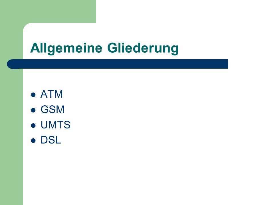 Allgemeine Gliederung ATM GSM UMTS DSL