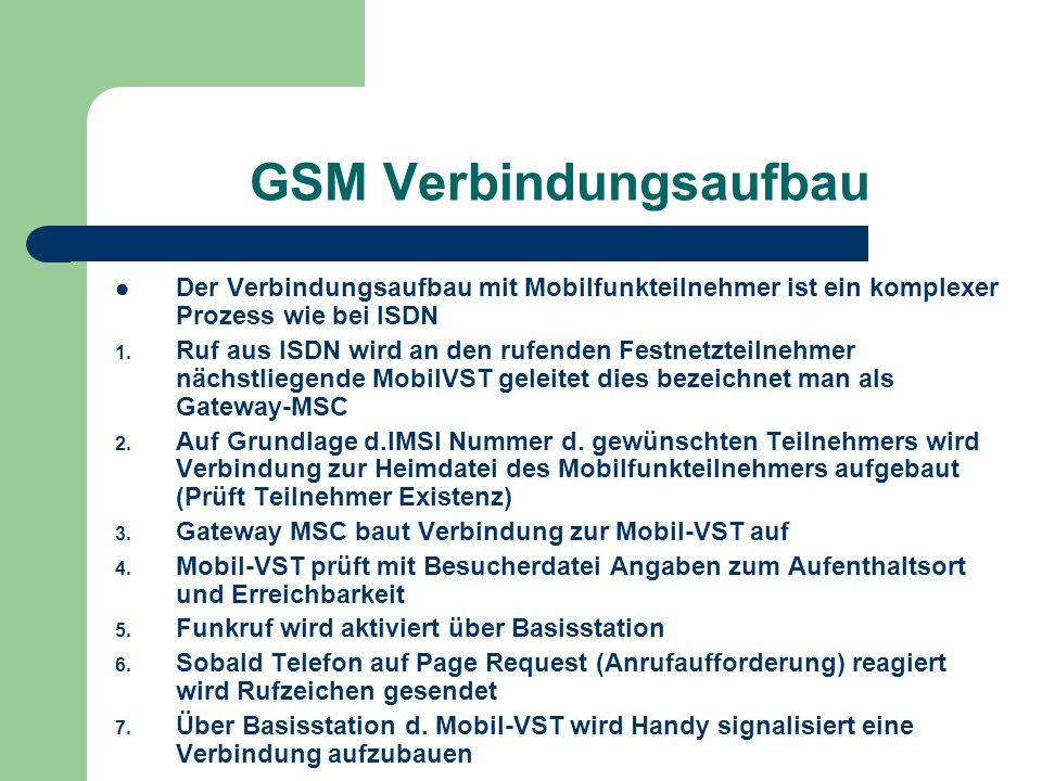 GSM Verbindungsaufbau Der Verbindungsaufbau mit Mobilfunkteilnehmer ist ein komplexer Prozess wie bei ISDN 1. Ruf aus ISDN wird an den rufenden Festne