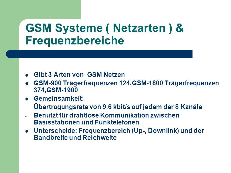 GSM Systeme ( Netzarten ) & Frequenzbereiche Gibt 3 Arten von GSM Netzen GSM-900 Trägerfrequenzen 124,GSM-1800 Trägerfrequenzen 374,GSM-1900 Gemeinsam