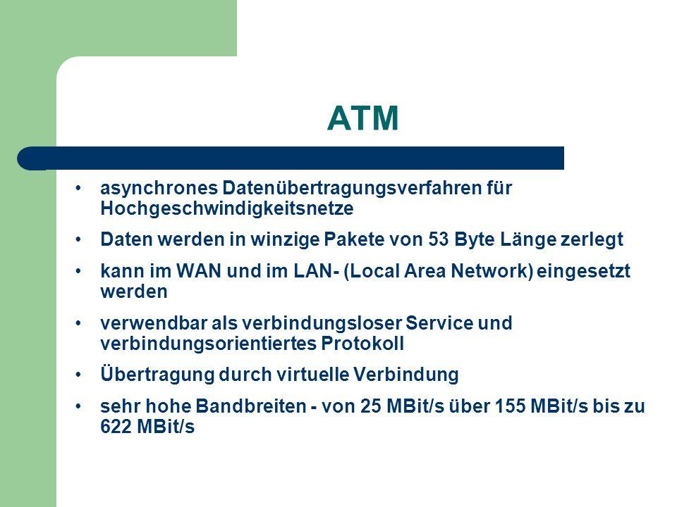 ATM Netzvorteile Integration aller verteilten Anwendungsdienste in ein Netz nur noch eine Übertragungsart (ATM) ATM ermöglicht ein vollautomatisches, virtuelles Netz weniger Personalkosten (Da weniger Netz-Manager und Administratoren nötig sind!) kurze Verzögerung und hohe Übertragungsgeschwindigkeit (bis zu 622 MBit/s) Kommunikation von Geräten und Diensten mit unterschiedlicher Bitrate möglich lokales ATM- Netz leistet mehr als z.B.