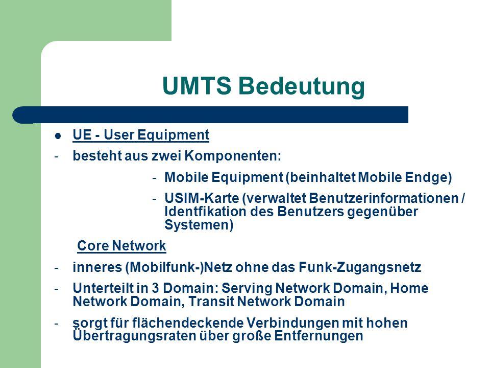 UMTS Bedeutung UE - User Equipment -besteht aus zwei Komponenten: -Mobile Equipment (beinhaltet Mobile Endge) -USIM-Karte (verwaltet Benutzerinformati