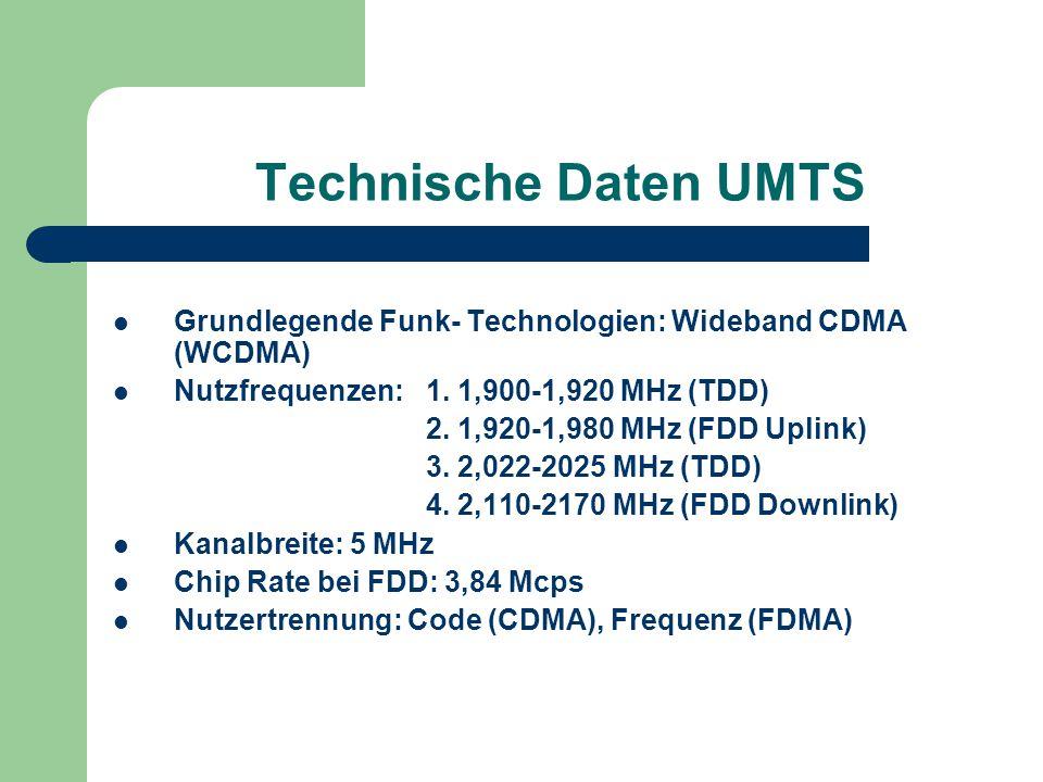 Technische Daten UMTS Grundlegende Funk- Technologien: Wideband CDMA (WCDMA) Nutzfrequenzen: 1. 1,900-1,920 MHz (TDD) 2. 1,920-1,980 MHz (FDD Uplink)