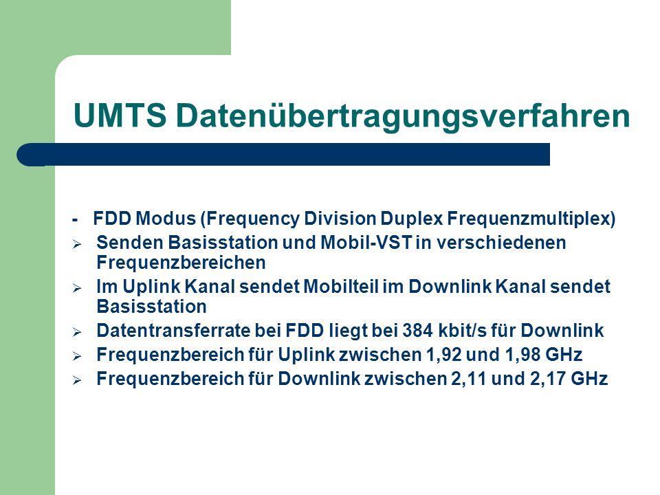 UMTS Datenübertragungsverfahren - FDD Modus (Frequency Division Duplex Frequenzmultiplex)  Senden Basisstation und Mobil-VST in verschiedenen Frequen