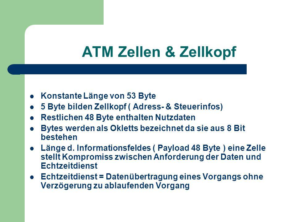 ATM Dienstklassen DienstklasseABCD Synchronitätja nein Bitratekonstantvariabel Verbindungverbindungsorientiert verbindungslos AAL-TypTyp 1Typ 2Typ 3/4/ 5 Typ 3/4 AnwendungSpracheVideoFiletransfer, LAN, IP