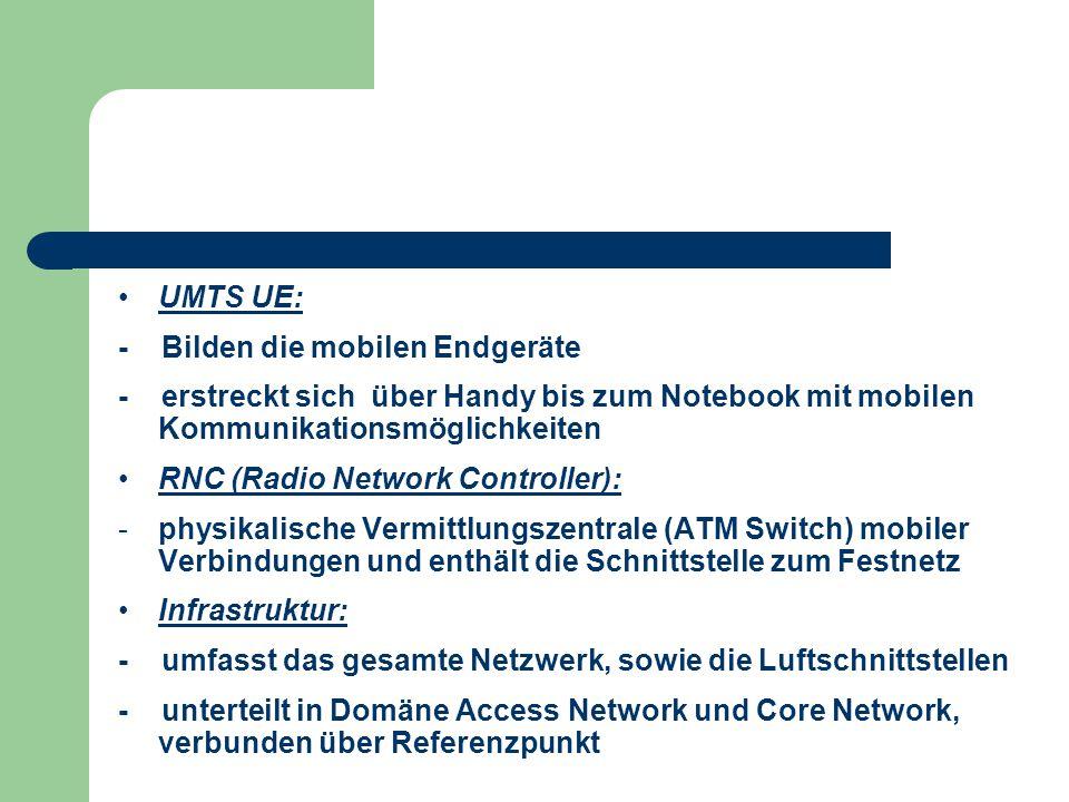 UMTS UE: - Bilden die mobilen Endgeräte - erstreckt sich über Handy bis zum Notebook mit mobilen Kommunikationsmöglichkeiten RNC (Radio Network Contro
