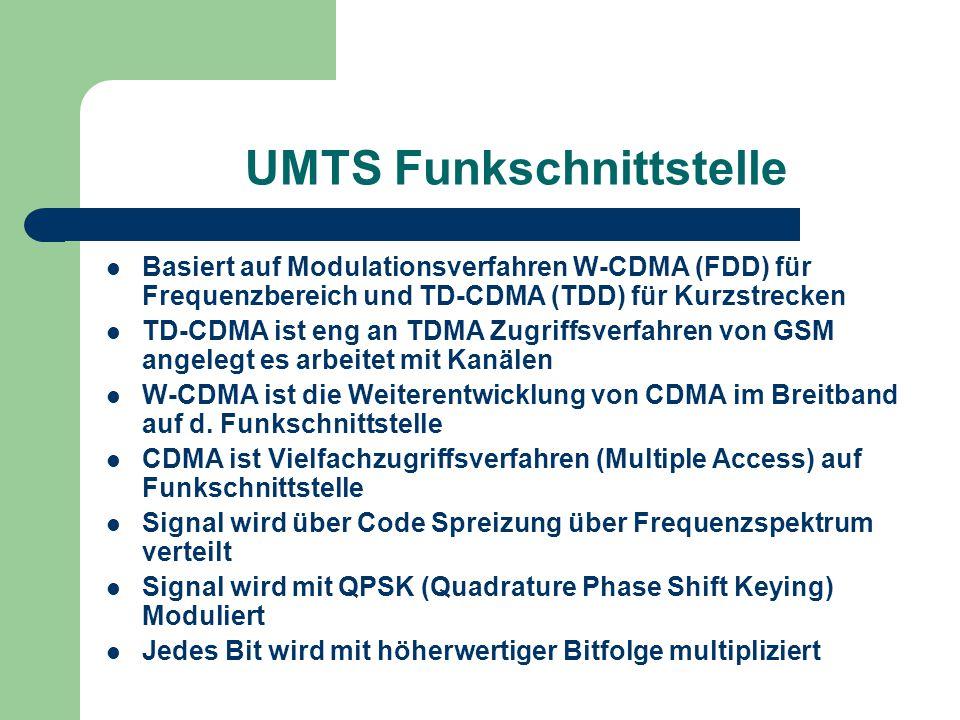 UMTS Funkschnittstelle Basiert auf Modulationsverfahren W-CDMA (FDD) für Frequenzbereich und TD-CDMA (TDD) für Kurzstrecken TD-CDMA ist eng an TDMA Zu