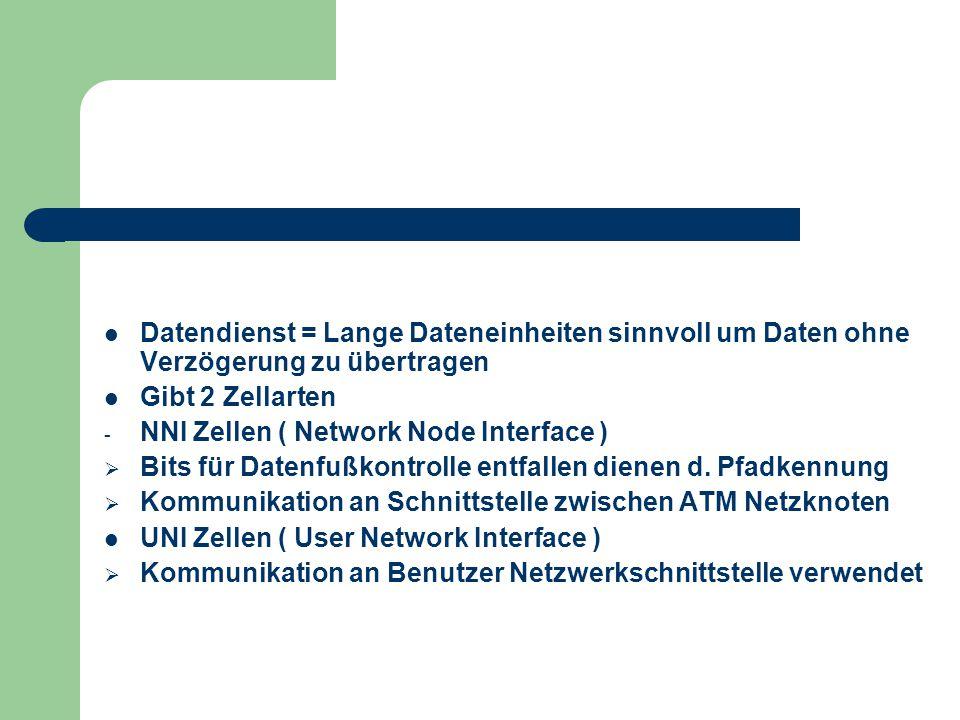 Datendienst = Lange Dateneinheiten sinnvoll um Daten ohne Verzögerung zu übertragen Gibt 2 Zellarten - NNI Zellen ( Network Node Interface )  Bits fü