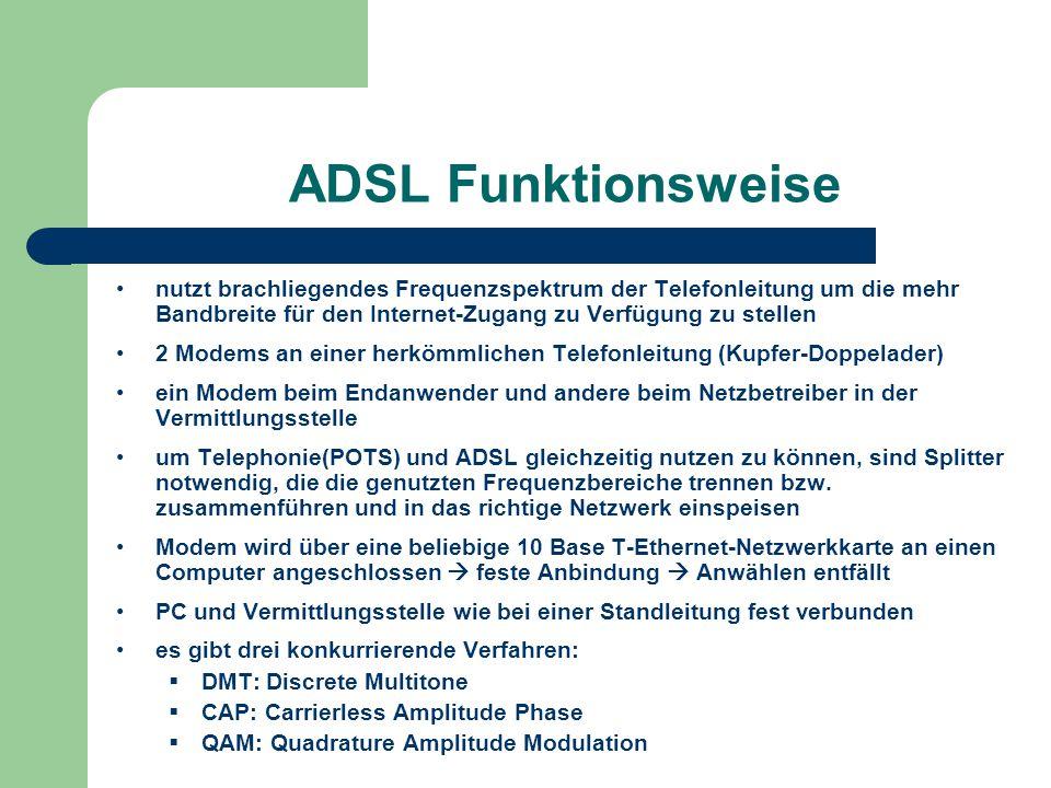 ADSL Funktionsweise nutzt brachliegendes Frequenzspektrum der Telefonleitung um die mehr Bandbreite für den Internet-Zugang zu Verfügung zu stellen 2