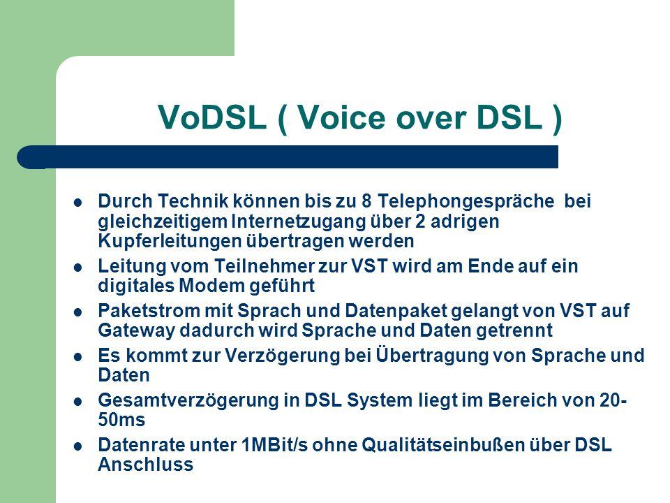 VoDSL ( Voice over DSL ) Durch Technik können bis zu 8 Telephongespräche bei gleichzeitigem Internetzugang über 2 adrigen Kupferleitungen übertragen w