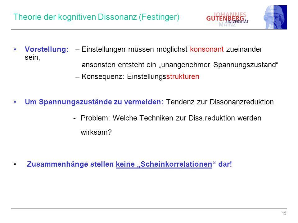 """15 Theorie der kognitiven Dissonanz (Festinger) Vorstellung: – Einstellungen müssen möglichst konsonant zueinander sein, ansonsten entsteht ein """"unang"""