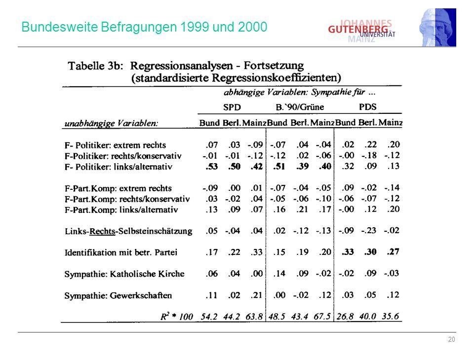 20 Bundesweite Befragungen 1999 und 2000