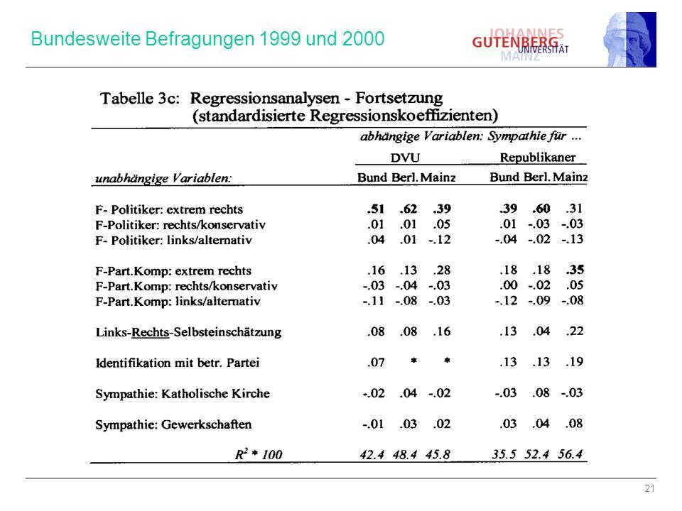21 Bundesweite Befragungen 1999 und 2000