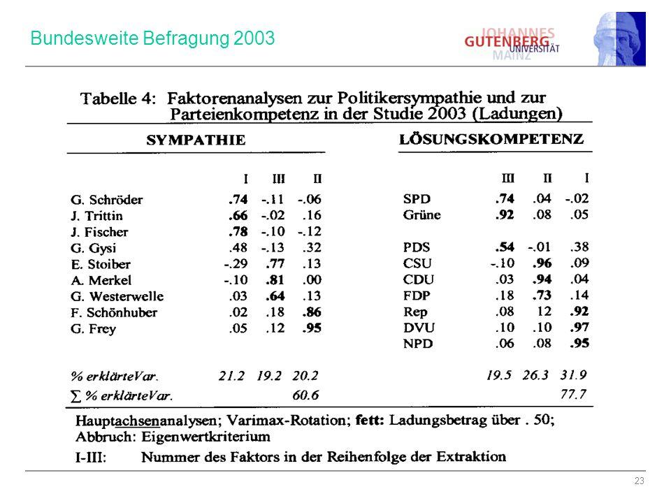 23 Bundesweite Befragung 2003