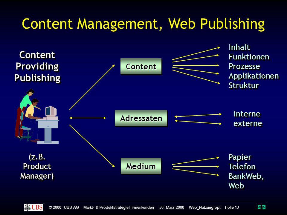 Content Management, Web Publishing ContentProvidingPublishing(z.B.ProductManager)ContentProvidingPublishing(z.B.ProductManager) interneexterneinternee