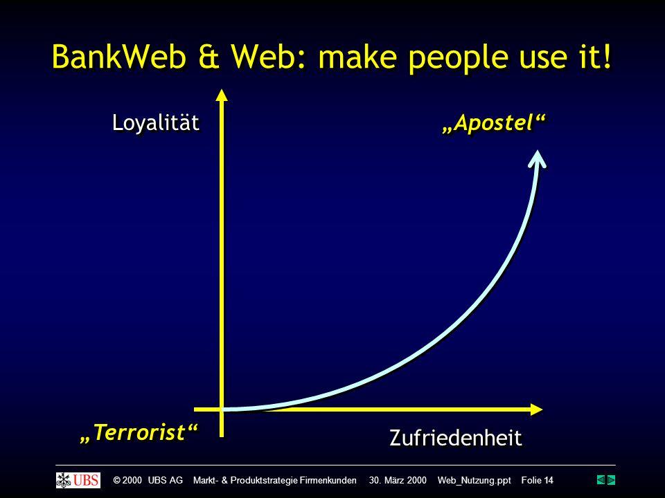"BankWeb & Web: make people use it! ZufriedenheitZufriedenheit LoyalitätLoyalität ""Terrorist""""Terrorist""""Apostel""""Apostel"" © 2000 UBS AG Markt- & Produ"