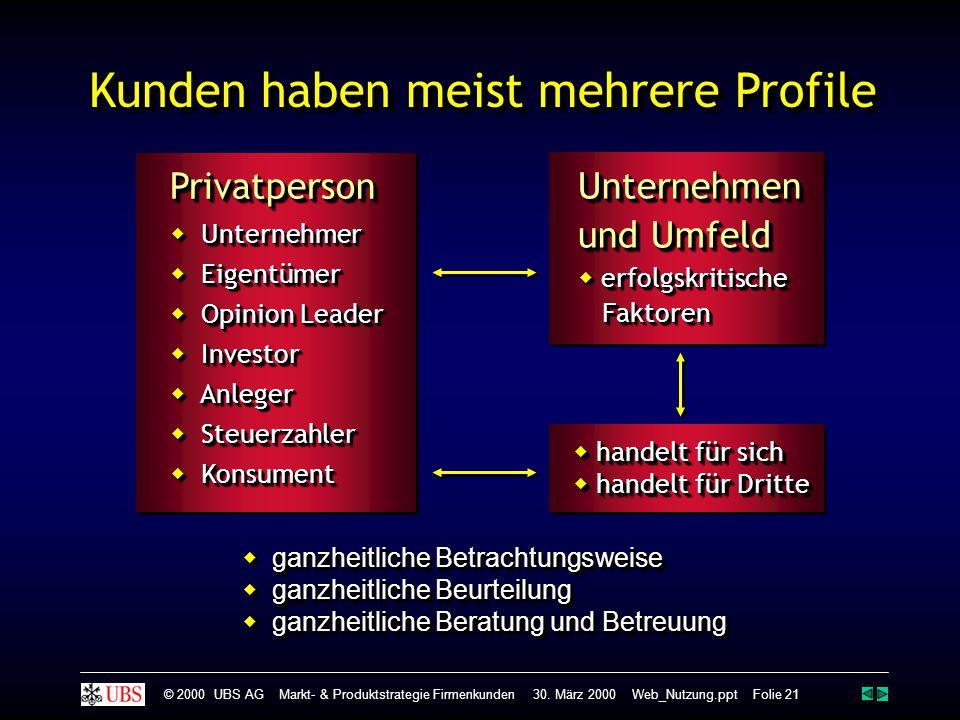 Kunden haben meist mehrere Profile Privatperson  Unternehmer  Eigentümer  Opinion Leader  Investor  Anleger  Steuerzahler  Konsument Privatpers