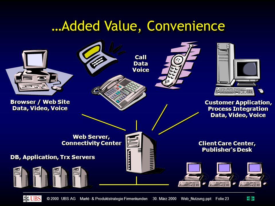 Web Server, Connectivity Center Web Server, Connectivity Center Client Care Center, Publisher's Desk Client Care Center, Publisher's Desk DB, Applicat
