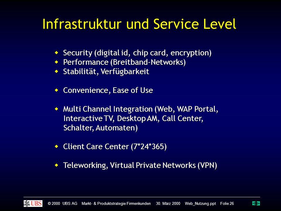 Infrastruktur und Service Level  Security (digital id, chip card, encryption)  Performance (Breitband-Networks)  Stabilität, Verfügbarkeit  Conven