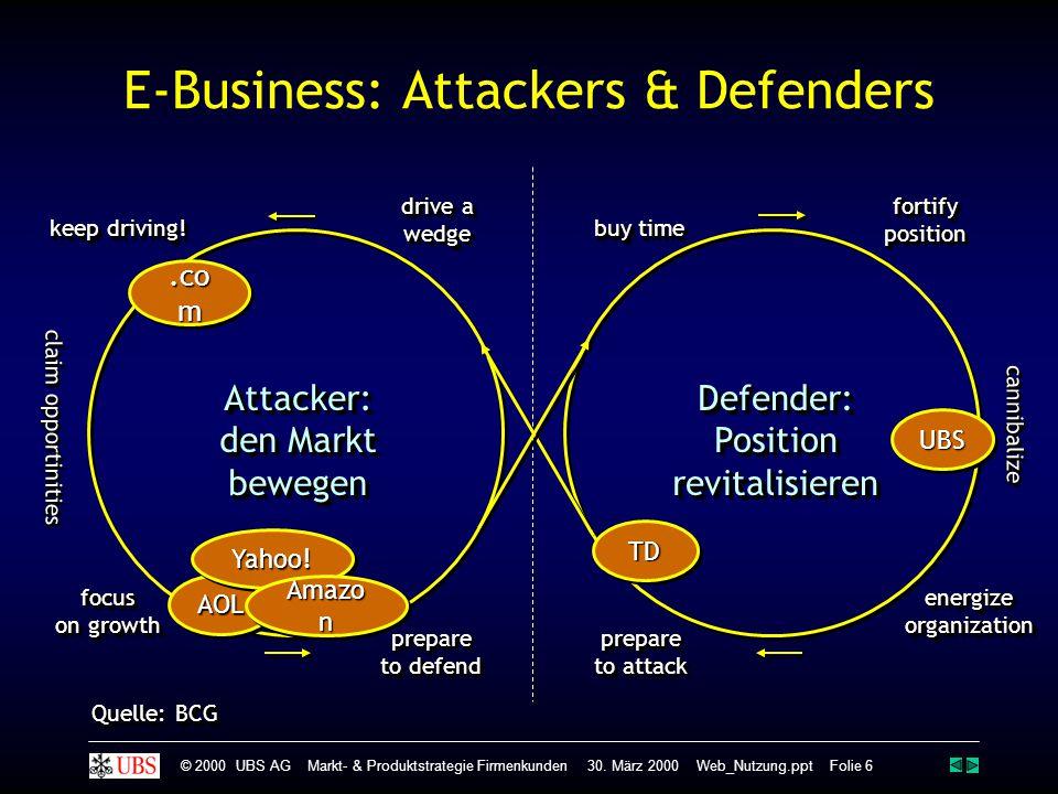 E-Business: Attackers & Defenders Quelle: BCG Defender: Position revitalisieren revitalisieren buy time fortify position energize organization prepare