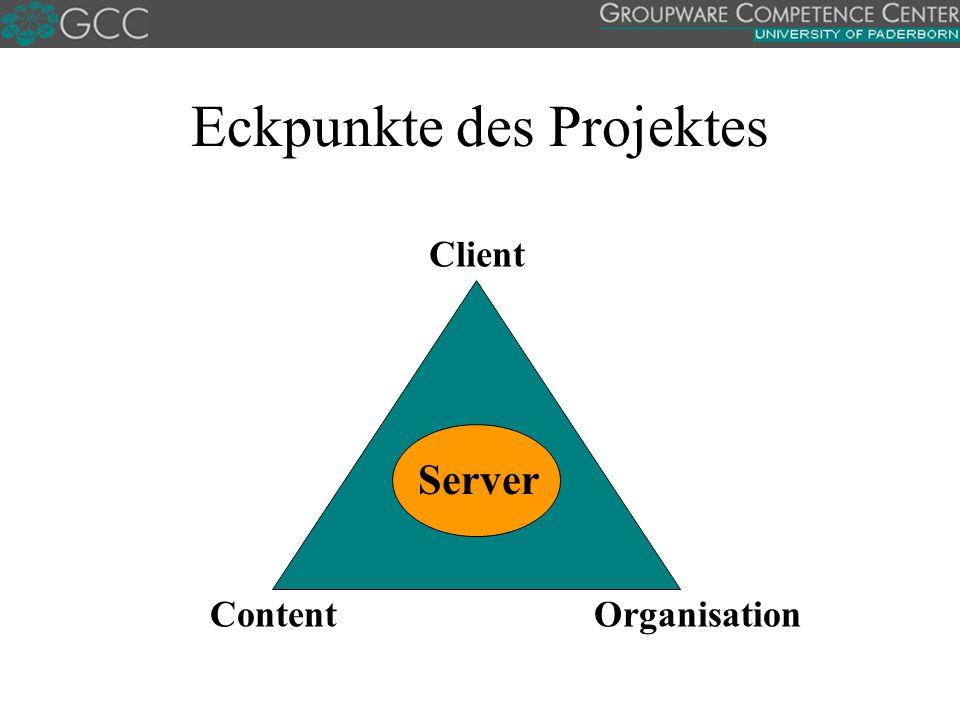Organisation Client Content Server Eckpunkte des Projektes Kommunikations- Unterstützung Kooperations- Unterstützung Koordinations- Unterstützung 1 2 3 Quelle: Prof.