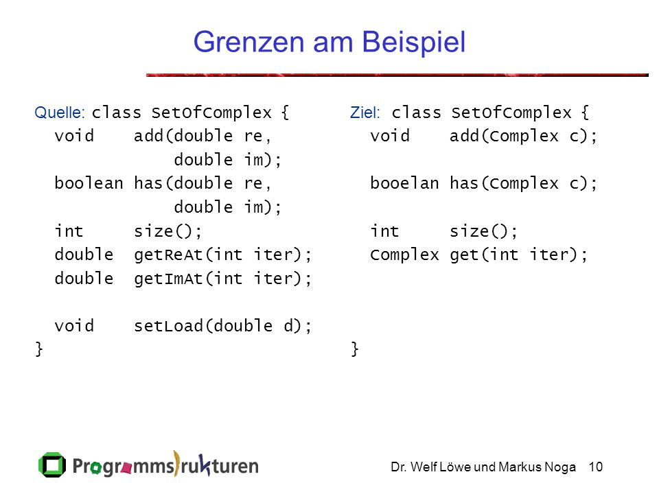 Dr. Welf Löwe und Markus Noga10 Grenzen am Beispiel Quelle: class SetOfComplex { void add(double re, double im); boolean has(double re, double im); in