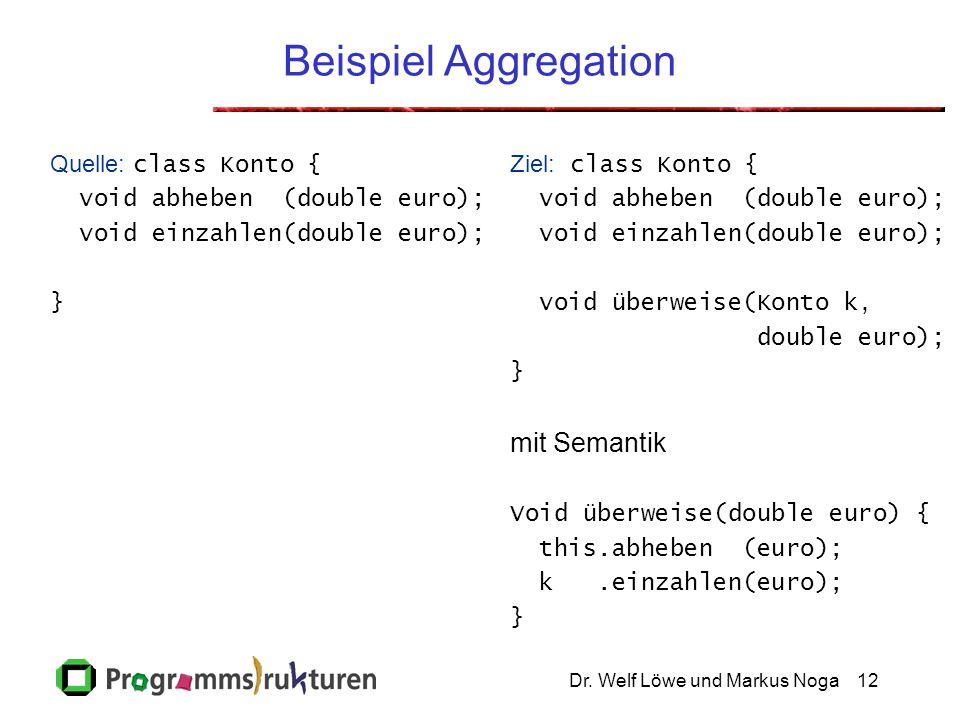 Dr. Welf Löwe und Markus Noga12 Beispiel Aggregation Quelle: class Konto { void abheben (double euro); void einzahlen(double euro); } Ziel: class Kont