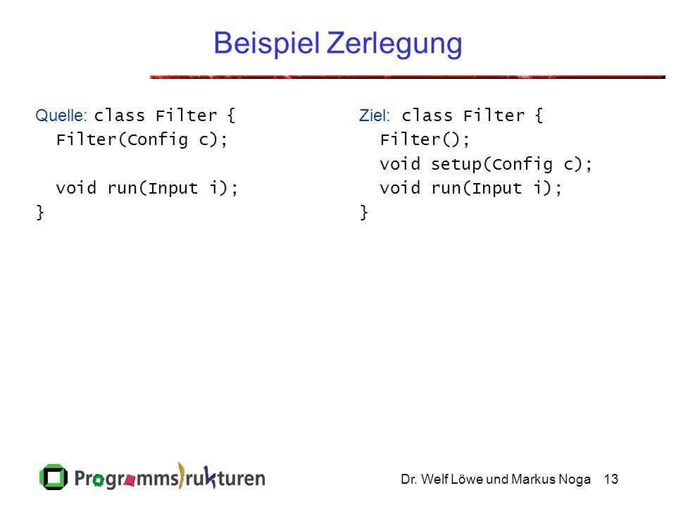 Dr. Welf Löwe und Markus Noga13 Beispiel Zerlegung Quelle: class Filter { Filter(Config c); void run(Input i); } Ziel: class Filter { Filter(); void s