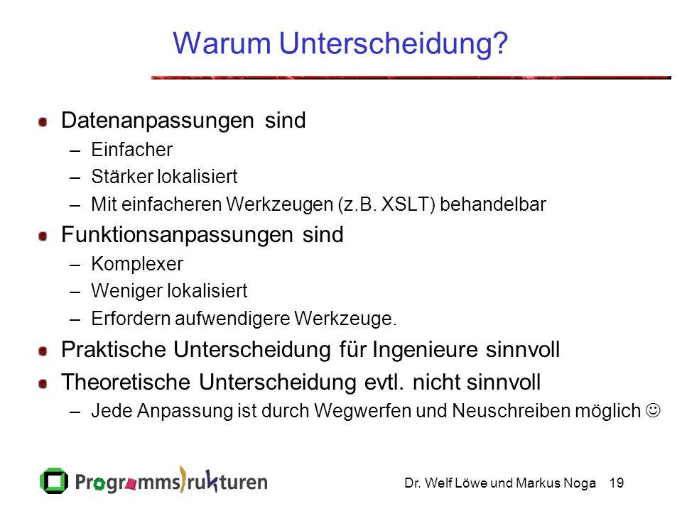 Dr. Welf Löwe und Markus Noga19 Warum Unterscheidung? Datenanpassungen sind –Einfacher –Stärker lokalisiert –Mit einfacheren Werkzeugen (z.B. XSLT) be