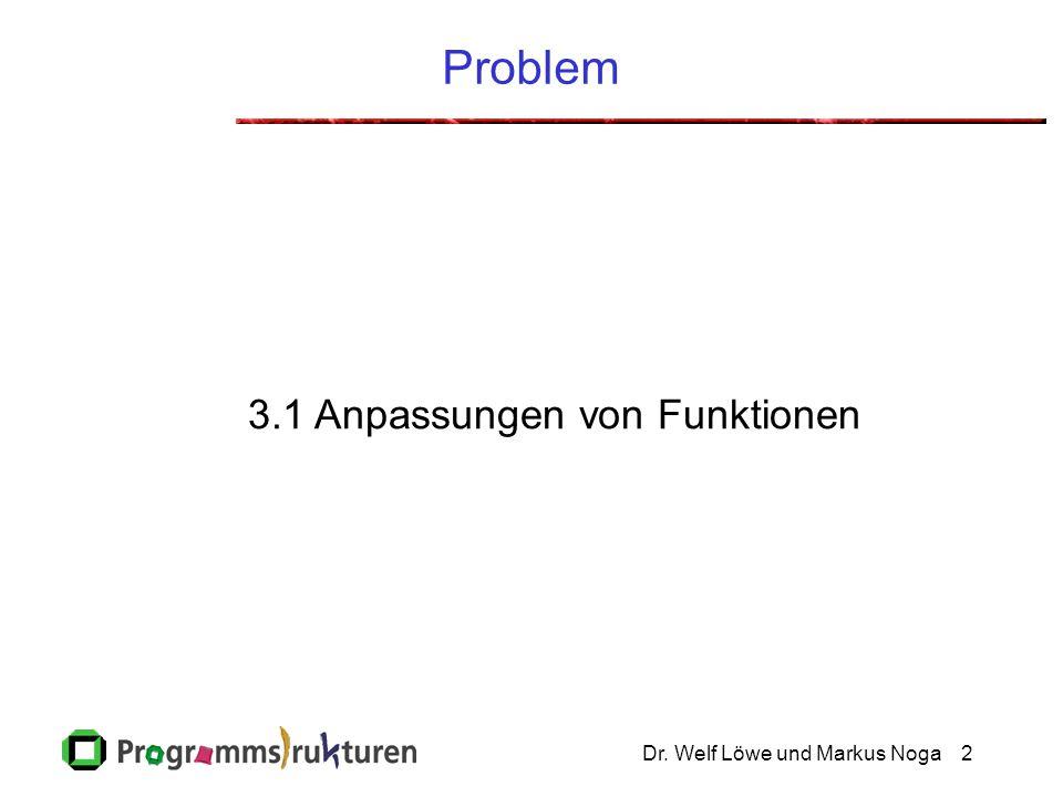 Dr. Welf Löwe und Markus Noga2 Problem 3.1 Anpassungen von Funktionen