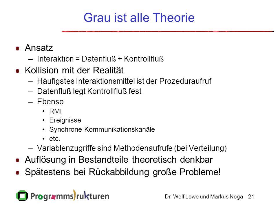 Dr. Welf Löwe und Markus Noga21 Grau ist alle Theorie Ansatz –Interaktion = Datenfluß + Kontrollfluß Kollision mit der Realität –Häufigstes Interaktio