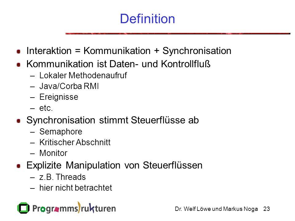 Dr. Welf Löwe und Markus Noga23 Definition Interaktion = Kommunikation + Synchronisation Kommunikation ist Daten- und Kontrollfluß –Lokaler Methodenau