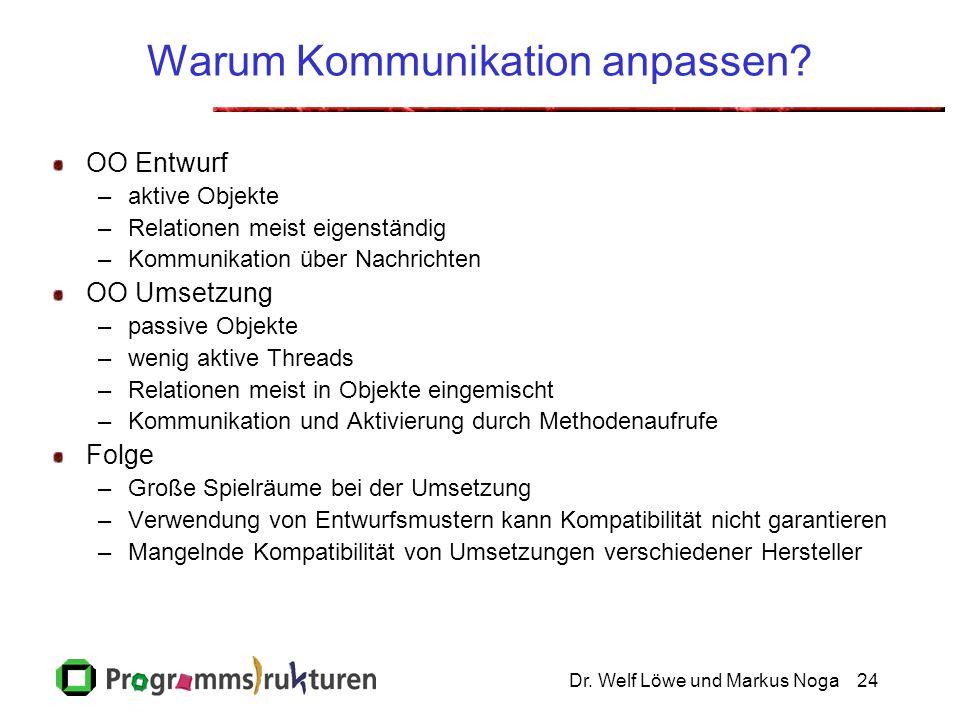 Dr. Welf Löwe und Markus Noga24 Warum Kommunikation anpassen? OO Entwurf –aktive Objekte –Relationen meist eigenständig –Kommunikation über Nachrichte