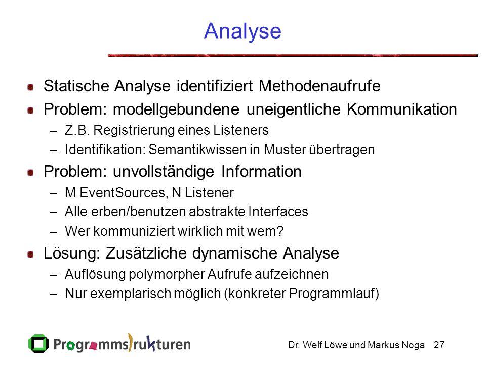 Dr. Welf Löwe und Markus Noga27 Analyse Statische Analyse identifiziert Methodenaufrufe Problem: modellgebundene uneigentliche Kommunikation –Z.B. Reg