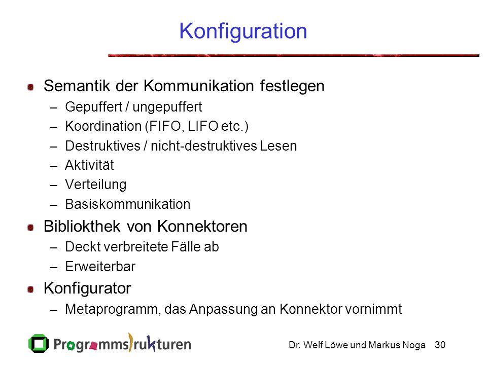 Dr. Welf Löwe und Markus Noga30 Konfiguration Semantik der Kommunikation festlegen –Gepuffert / ungepuffert –Koordination (FIFO, LIFO etc.) –Destrukti