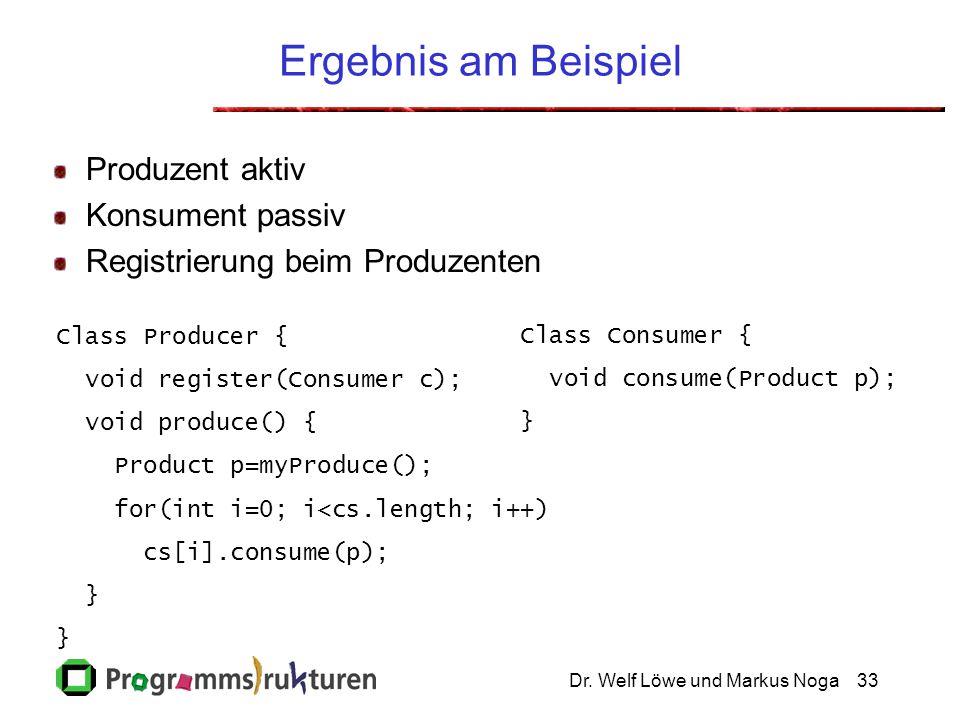 Dr. Welf Löwe und Markus Noga33 Ergebnis am Beispiel Produzent aktiv Konsument passiv Registrierung beim Produzenten Class Producer { void register(Co