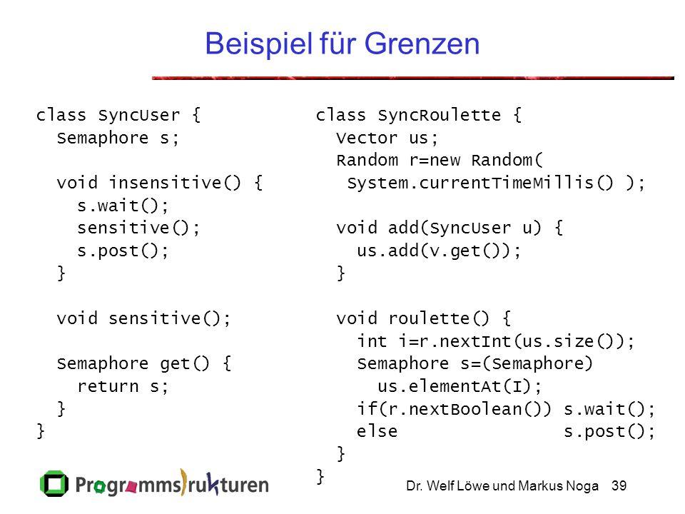 Dr. Welf Löwe und Markus Noga39 Beispiel für Grenzen class SyncUser { Semaphore s; void insensitive() { s.wait(); sensitive(); s.post(); } void sensit