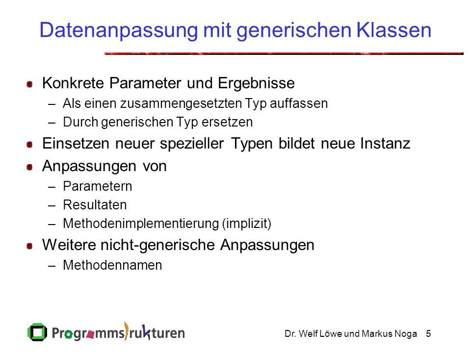 Dr. Welf Löwe und Markus Noga5 Datenanpassung mit generischen Klassen Konkrete Parameter und Ergebnisse –Als einen zusammengesetzten Typ auffassen –Du