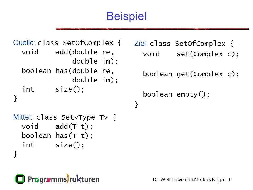 Dr. Welf Löwe und Markus Noga6 Beispiel Quelle: class SetOfComplex { void add(double re, double im); boolean has(double re, double im); int size(); }