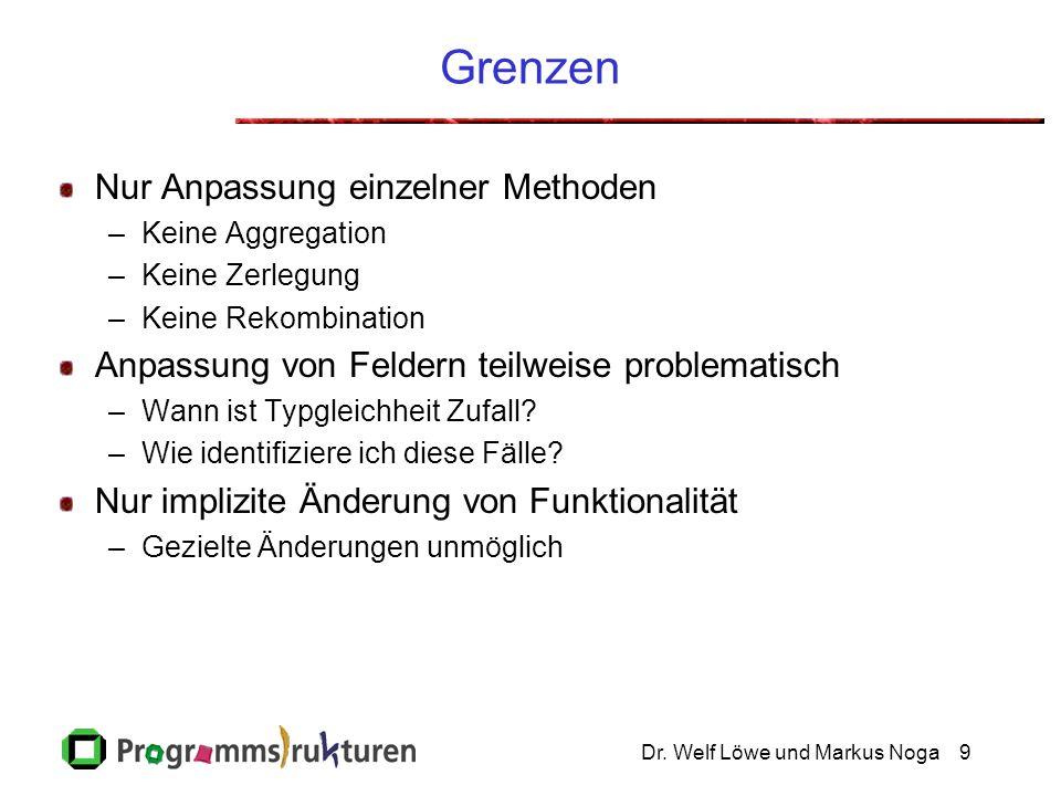 Dr. Welf Löwe und Markus Noga9 Grenzen Nur Anpassung einzelner Methoden –Keine Aggregation –Keine Zerlegung –Keine Rekombination Anpassung von Feldern
