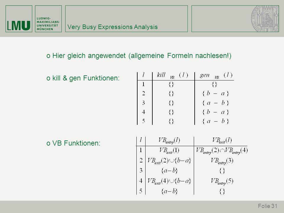 Folie 31 Very Busy Expressions Analysis o Hier gleich angewendet (allgemeine Formeln nachlesen!) o kill & gen Funktionen: o VB Funktionen: