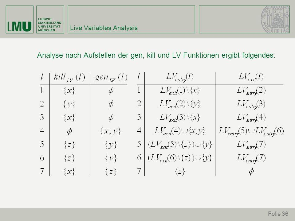 Folie 36 Live Variables Analysis Analyse nach Aufstellen der gen, kill und LV Funktionen ergibt folgendes: