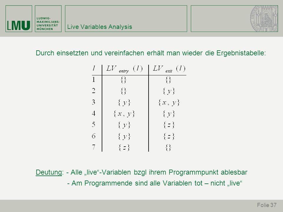 """Folie 37 Live Variables Analysis Durch einsetzten und vereinfachen erhält man wieder die Ergebnistabelle: Deutung: - Alle """"live -Variablen bzgl ihrem Programmpunkt ablesbar - Am Programmende sind alle Variablen tot – nicht """"live"""