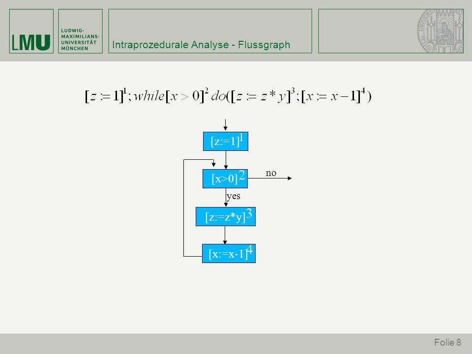 Folie 19 Available Expressions Analysis – Beispiel2 Deutung: o Der Ausdruck a wird innerhalb der Schleife neu definiert o Der Ausdruck {a+b} ist immer am Schleifeneingang verfügbar o {a*b} nur beim ersten Schleifeneingang verfügbar wird vor dem nächsten Durchlauf gekilled