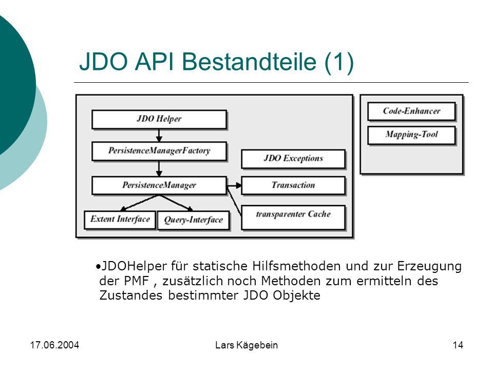 17.06.2004Lars Kägebein14 JDO API Bestandteile (1) JDOHelper für statische Hilfsmethoden und zur Erzeugung der PMF, zusätzlich noch Methoden zum ermit