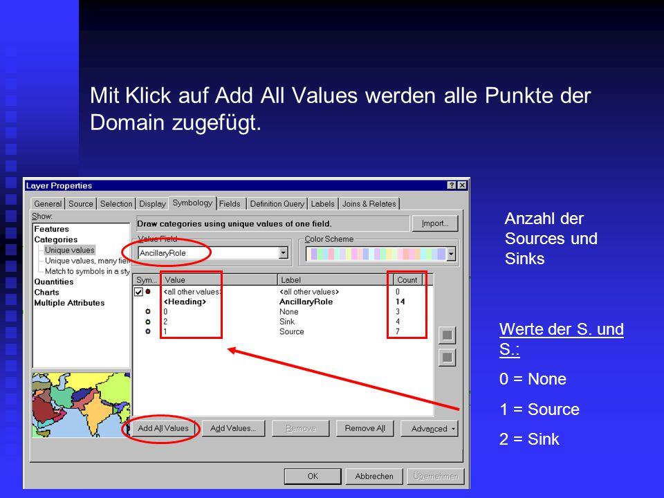 Mit Klick auf Add All Values werden alle Punkte der Domain zugefügt. Anzahl der Sources und Sinks Werte der S. und S.: 0 = None 1 = Source 2 = Sink