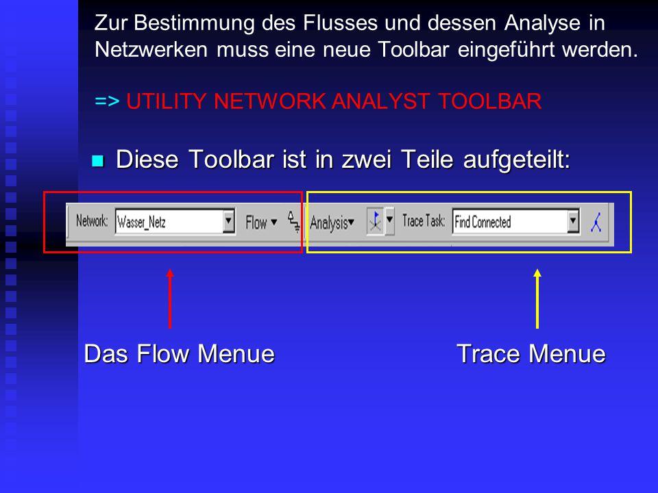 Zur Bestimmung des Flusses und dessen Analyse in Netzwerken muss eine neue Toolbar eingeführt werden. => UTILITY NETWORK ANALYST TOOLBAR Diese Toolbar