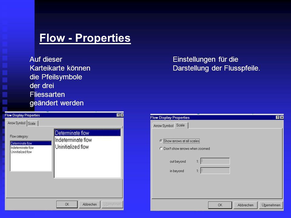 Flow - Properties Auf dieser Karteikarte können die Pfeilsymbole der drei Fliessarten geändert werden Einstellungen für die Darstellung der Flusspfeil